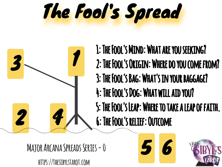 the-fool-spread-tarot