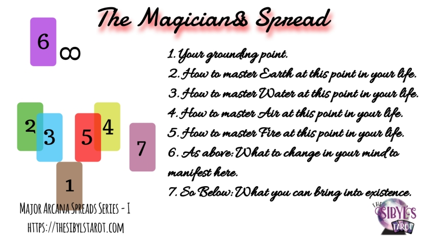 the-magicians-spread