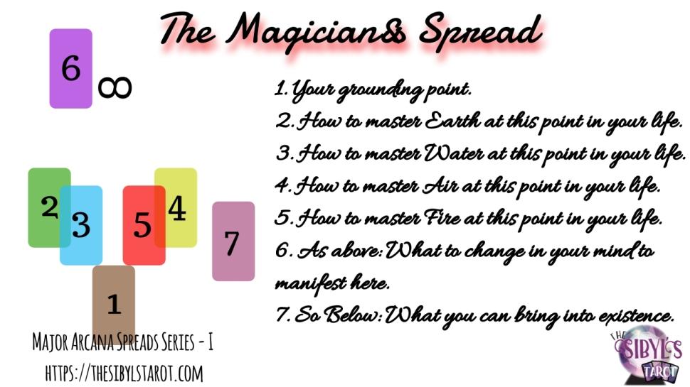 the-magicians-spread
